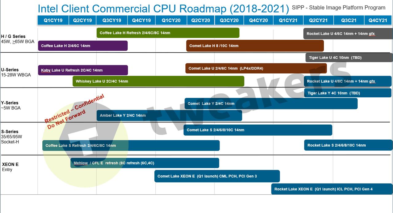 intl_commercial_rmap
