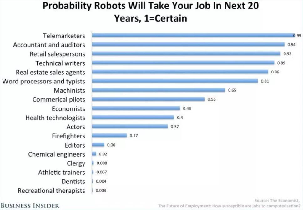 robotok_elveszik_a_munkat