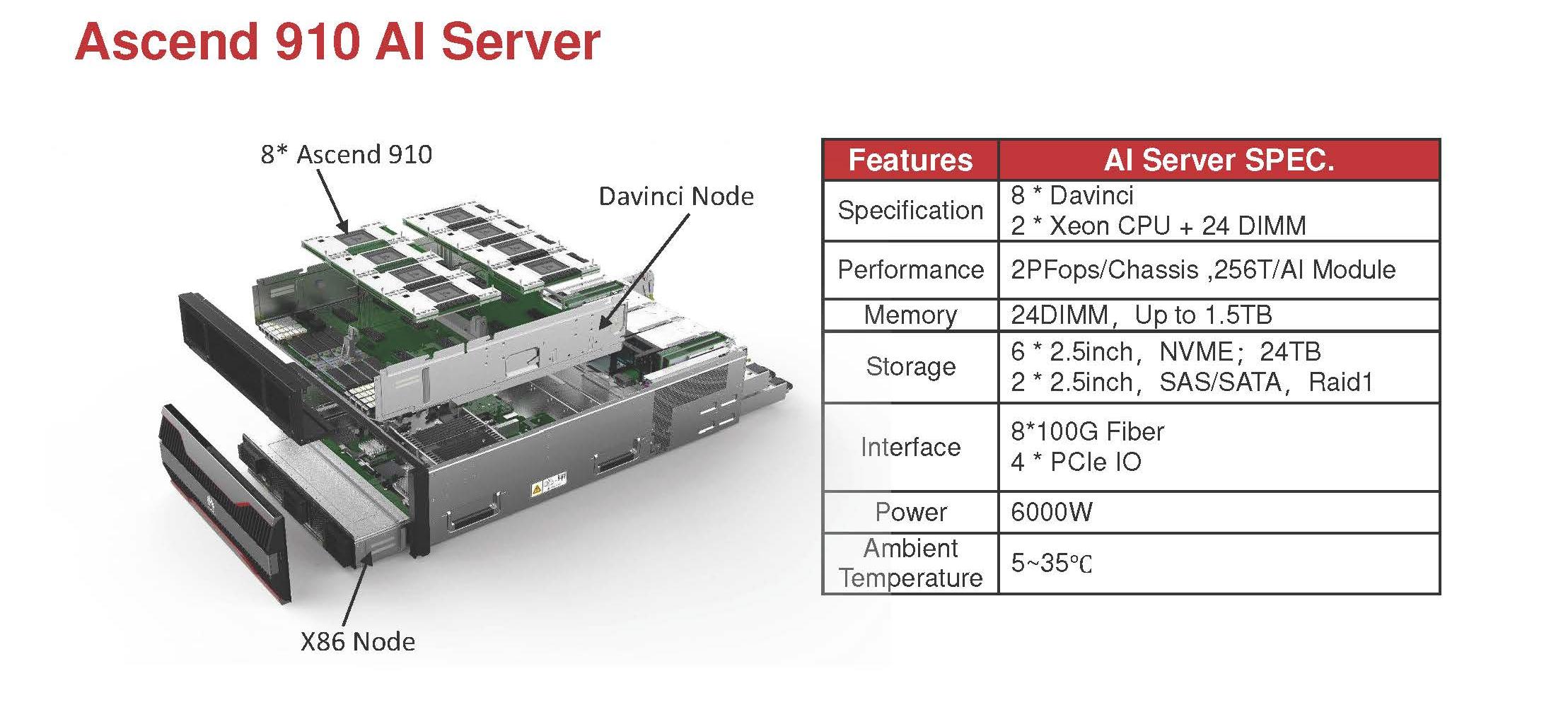 ascend_server