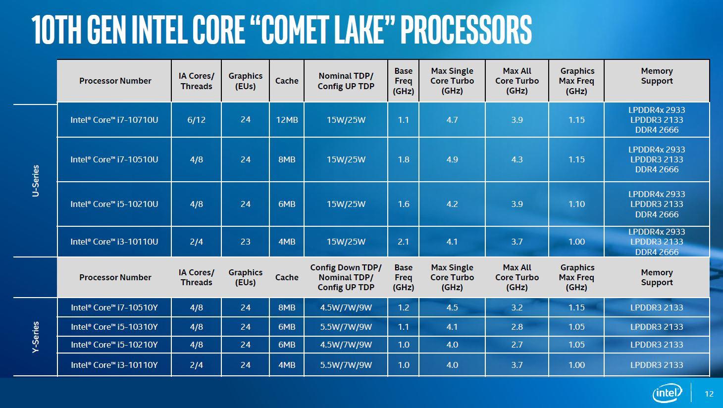 intc_comet_lake