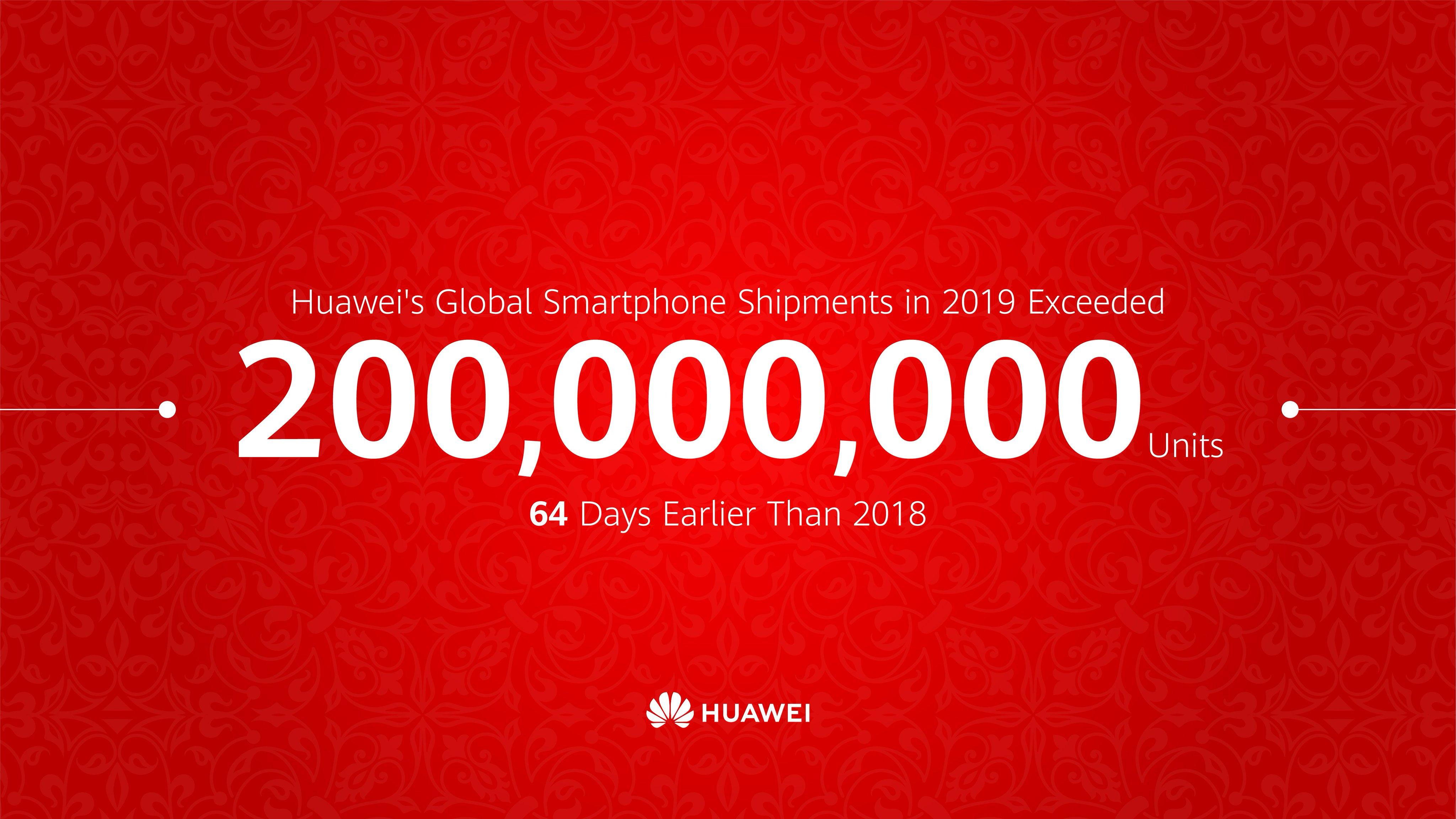 huawei200000
