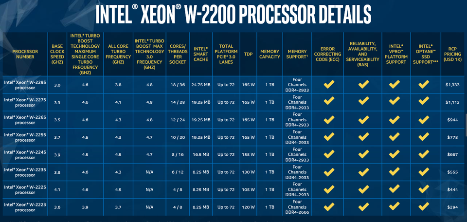 intel-xeon-w-2200-series
