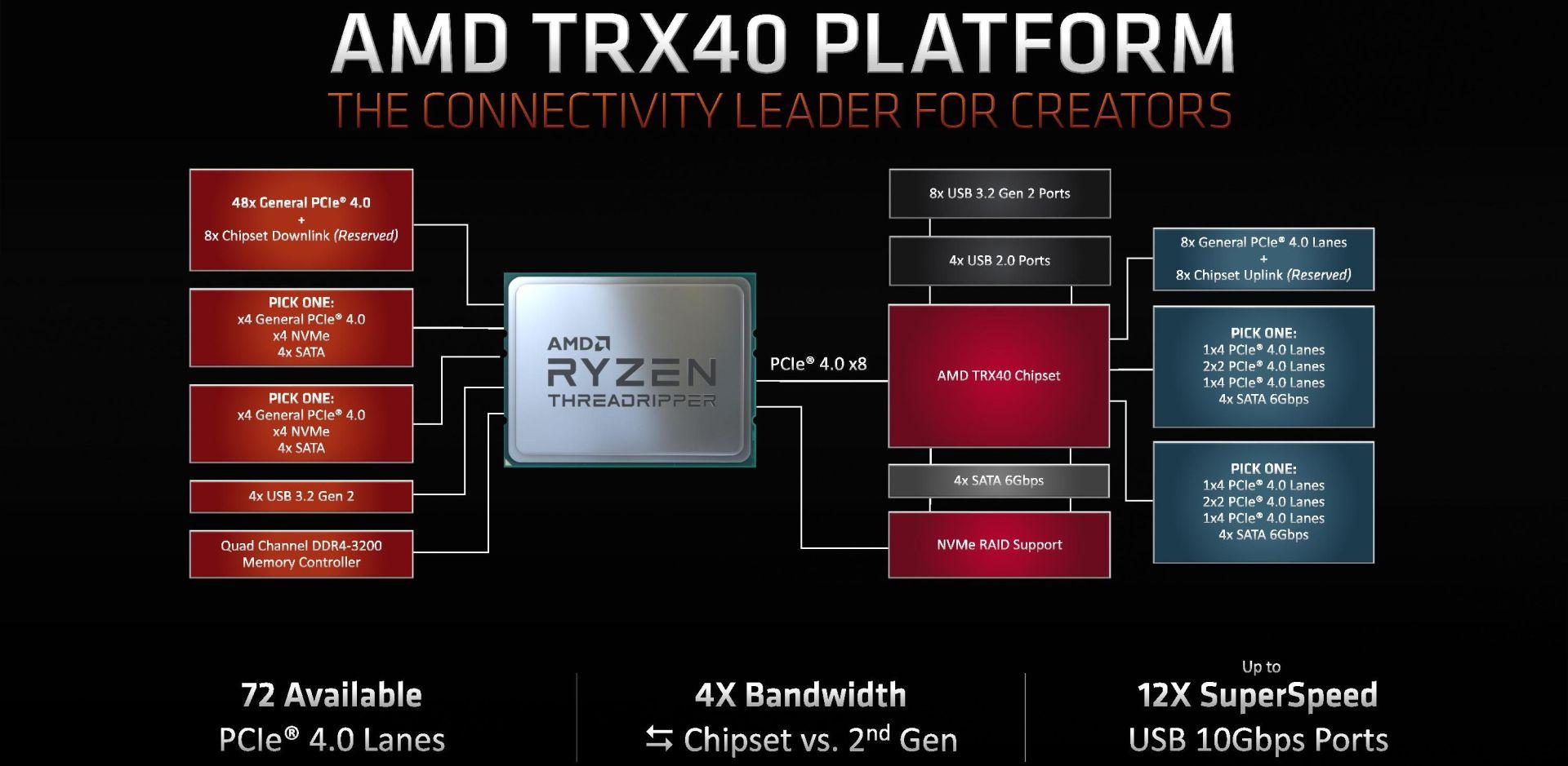 trx40_platform