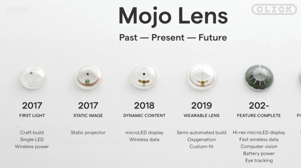 mojo-ar-contact-lens-timeline