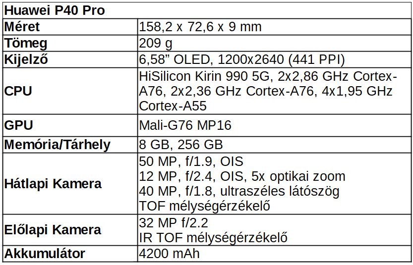 p40prospcs