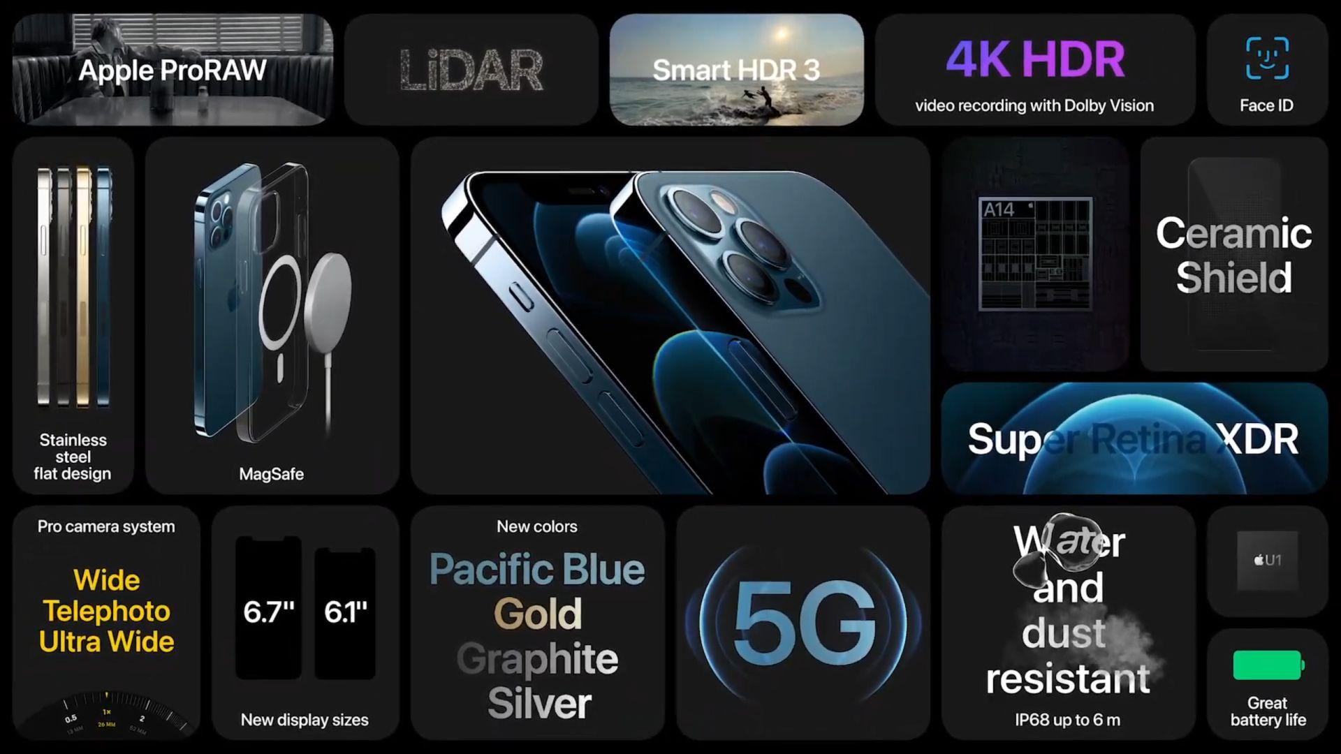 iphone12_pro_specs