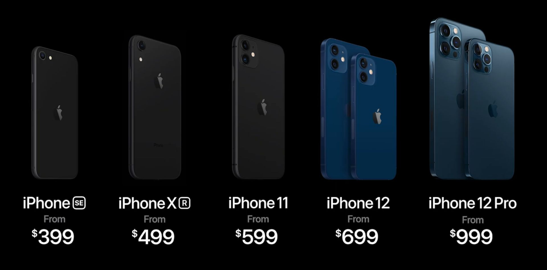 iphone_lineup_2020