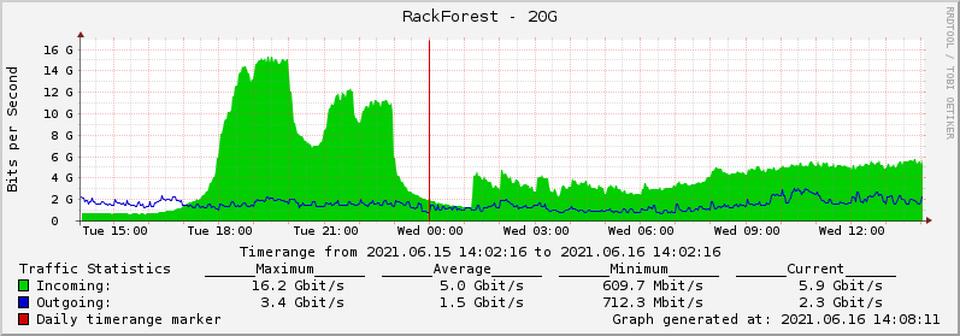 rackforest_vh_eb21