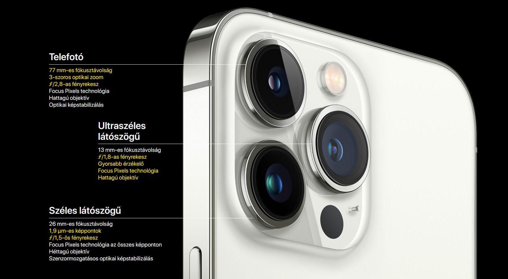 iphone_13_pro_cameras
